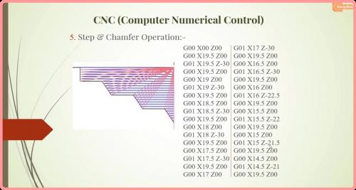 CNC Programming l Write G-Code and M-Code